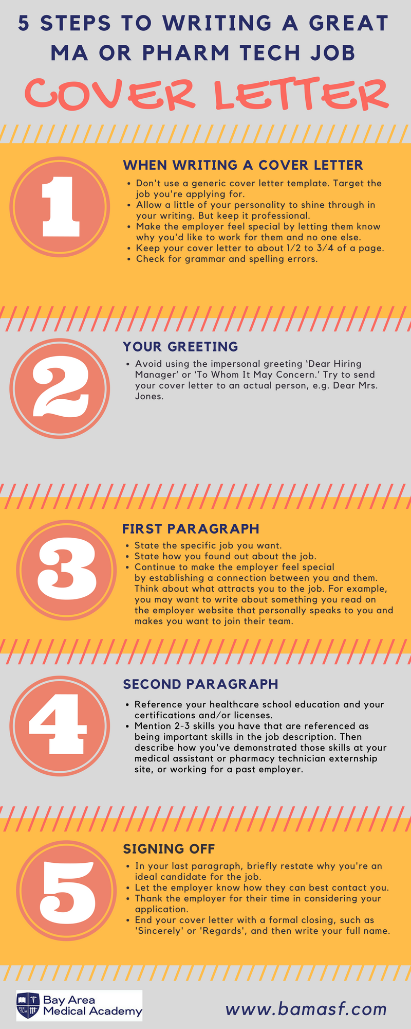Infographic 5 steps to writing a great medical assistant or how to write a ma or pharmacy technician cover letter click on the graphic to madrichimfo Choice Image
