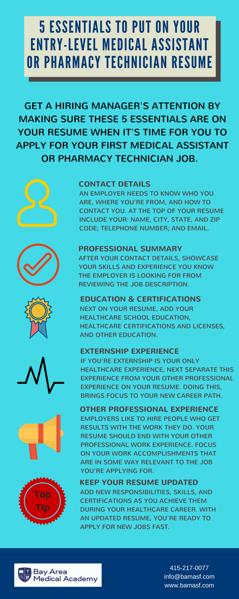 Infographic 5 Essentials To Put On Your Entry Level Medical